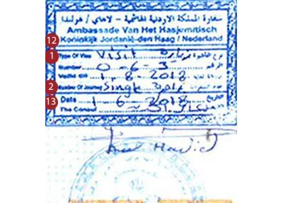 Jordan Visa-voorbeeld