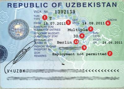 Oezbekistan visum