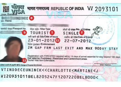 Bekijk Voorbeelden Van Echte Visa Cibtvisas
